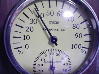 今日の湿度 38%