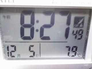 今朝の室温 7.9℃